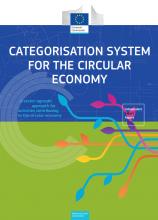 Categorisation system image