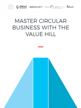circular business value hill