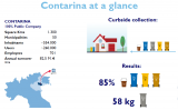Contarina provides multiple levels of waste management via collection, prevention and education