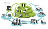 Diagram of circular business ecosystem for textiles