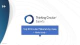 Top 10 Circular Materials by mass