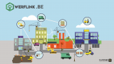 Werflink - Sharing Platform Construction companies in Belgium