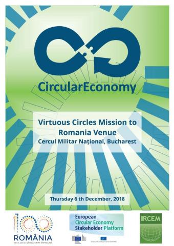 virtuous circles bucharest poster