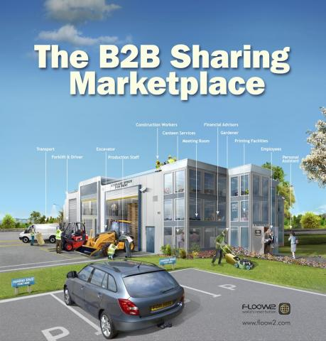 B2B Sharing Marketplace