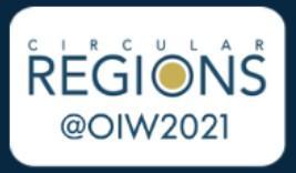 Circular Regions @ OIW2021