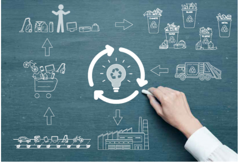 Implementing Circular Value Chains