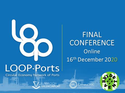 Loop-Ports