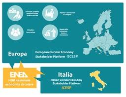 Italian Circular Economy Stakeholders' Platform