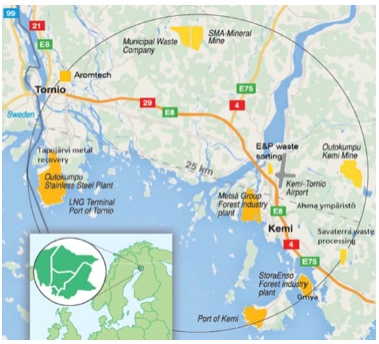 Kemi-Tornio's circular economy innovation platform