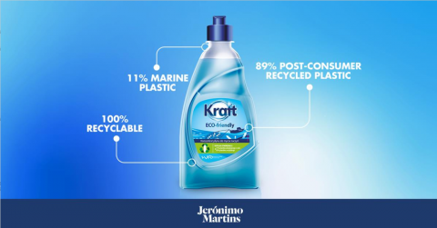 Jerónimo Martins - Closing the loop: Incorporation of post-consumer recycled plastic in new products