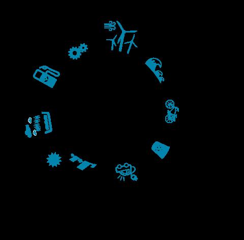 circular economy consulting