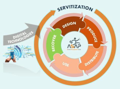 XVIII ASAP Service Management Forum