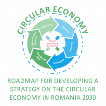 Roadmap for developing a strategy for circular economy in Romania 2030