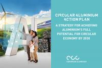 Circular Aluminium Action Plan